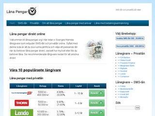 lana-pengar.org