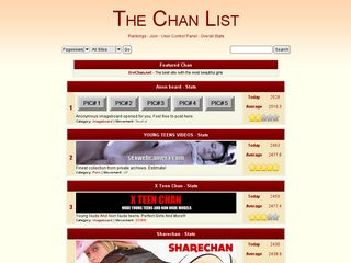 Chan site lists