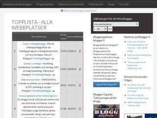 bloggar.fi