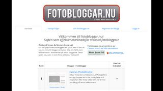 Earlier screenshot of fotobloggar.nu