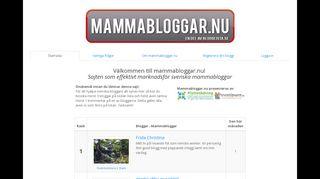 Earlier screenshot of mammabloggar.nu