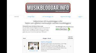 Earlier screenshot of musikbloggar.info