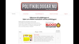 Earlier screenshot of politikbloggar.nu