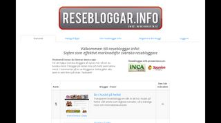 Earlier screenshot of resebloggar.info