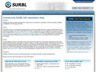 surbl.org