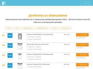 Earlier screenshot of test-diskmaskin.se