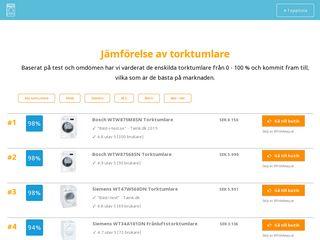 test-torktumlare.se