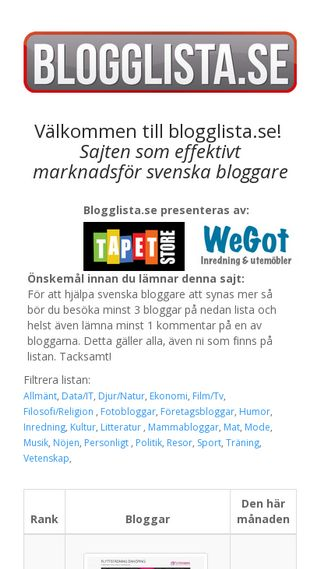 Mobile preview of blogglista.se