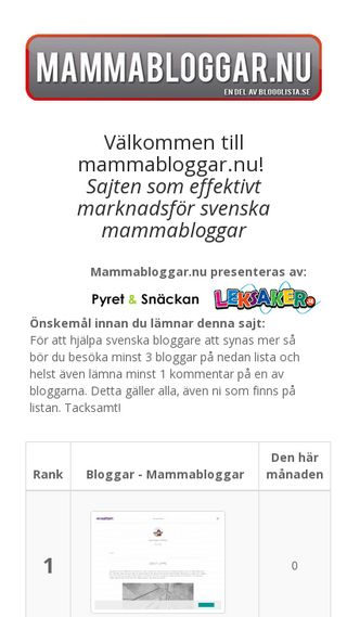 Mobile preview of mammabloggar.nu