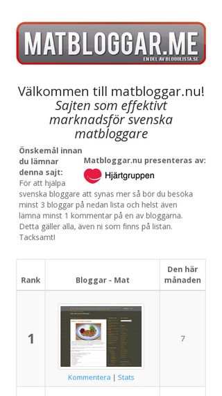 Mobile preview of matbloggar.nu