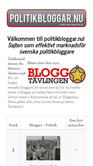 Mobile preview of politikbloggar.nu