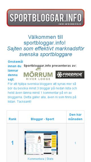 Mobile preview of sportbloggar.info
