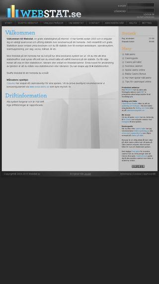 Mobile preview of statistik.webstat.se