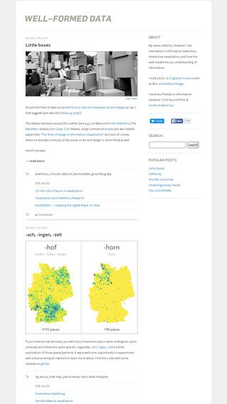 Mobile preview of well-formed-data.net